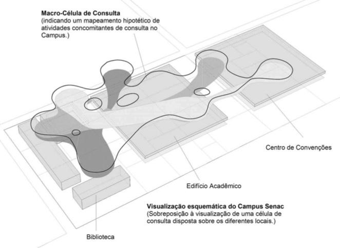 Design de Interação em Urbanismo