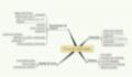Mapa mental dos conceitos a serem aprendidos pelo usuário